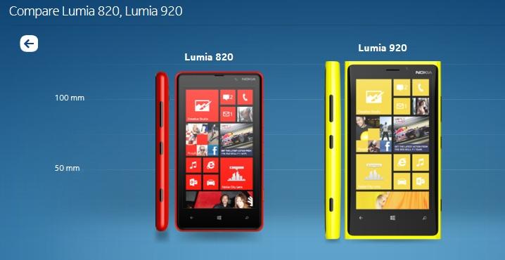 Lumia 820 vs 920 vs HTC 8X Boot Test - YouTube