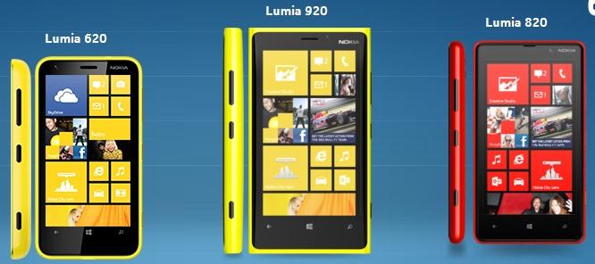 Lumia WP8 Family